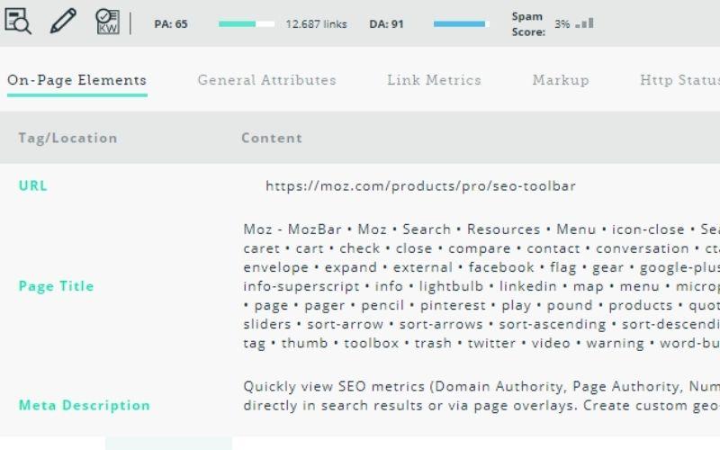 Interfaz de Moz Toolbar
